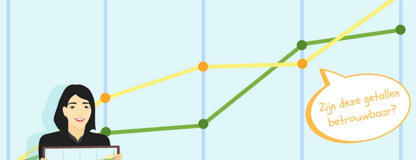 Filter jezelf uit de Google Analytics statistieken